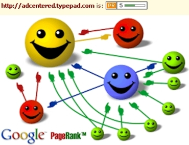 Adcentered_google_pagerank